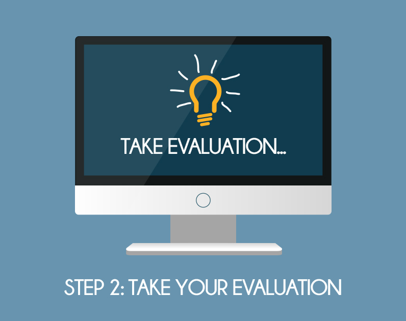 Take Your Evaluation