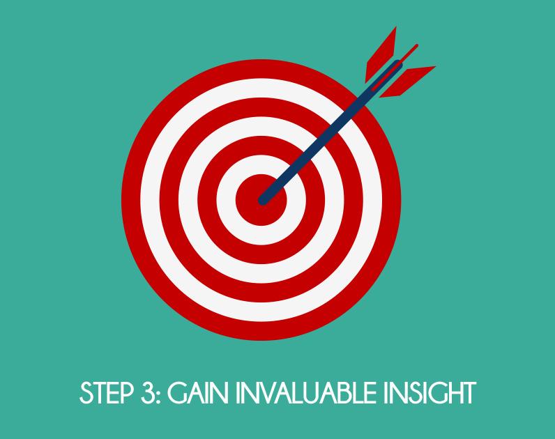 Gain Insight